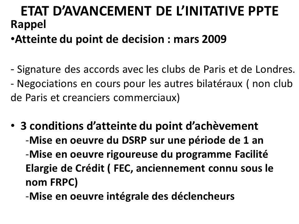 ETAT DAVANCEMENT DE LINITATIVE PPTE Concernant la mise en oeuvre du DSRP: -Le DSRP a été adopté et validé en mars 2009 -Les comités locaux de mise en oeuvre ont été officiellement installés en septembre et lancement de leurs activités a eu lieu en janvier 2010 -Les coordonnateurs locaux ont été recrutés en mars 2010 à lissue dun appel à candidature.