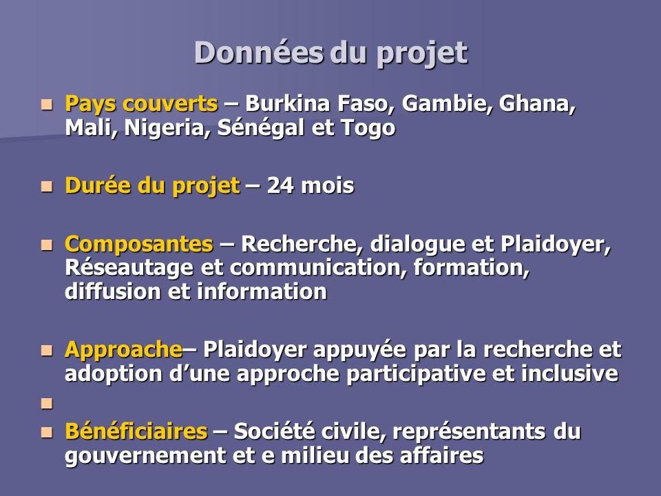 Données du projet Pays couverts – Burkina Faso, Gambie, Ghana, Mali, Nigeria, Sénégal et Togo Pays couverts – Burkina Faso, Gambie, Ghana, Mali, Niger
