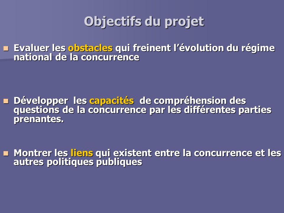 Objectifs du projet Objectifs du projet Evaluer les obstacles qui freinent lévolution du régime national de la concurrence Evaluer les obstacles qui f