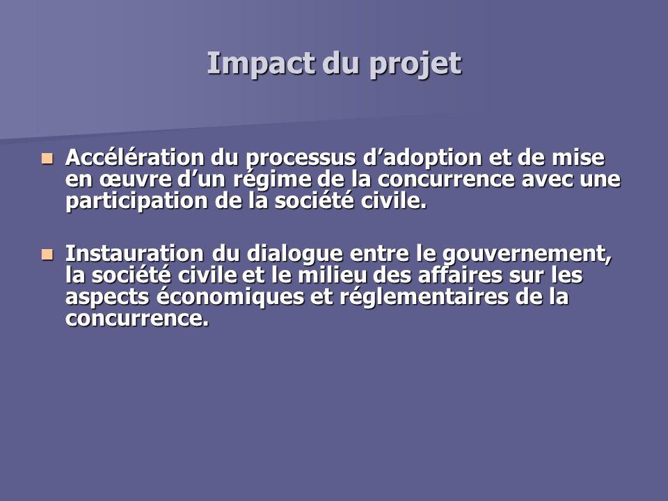 Impact du projet Accélération du processus dadoption et de mise en œuvre dun régime de la concurrence avec une participation de la société civile. Acc