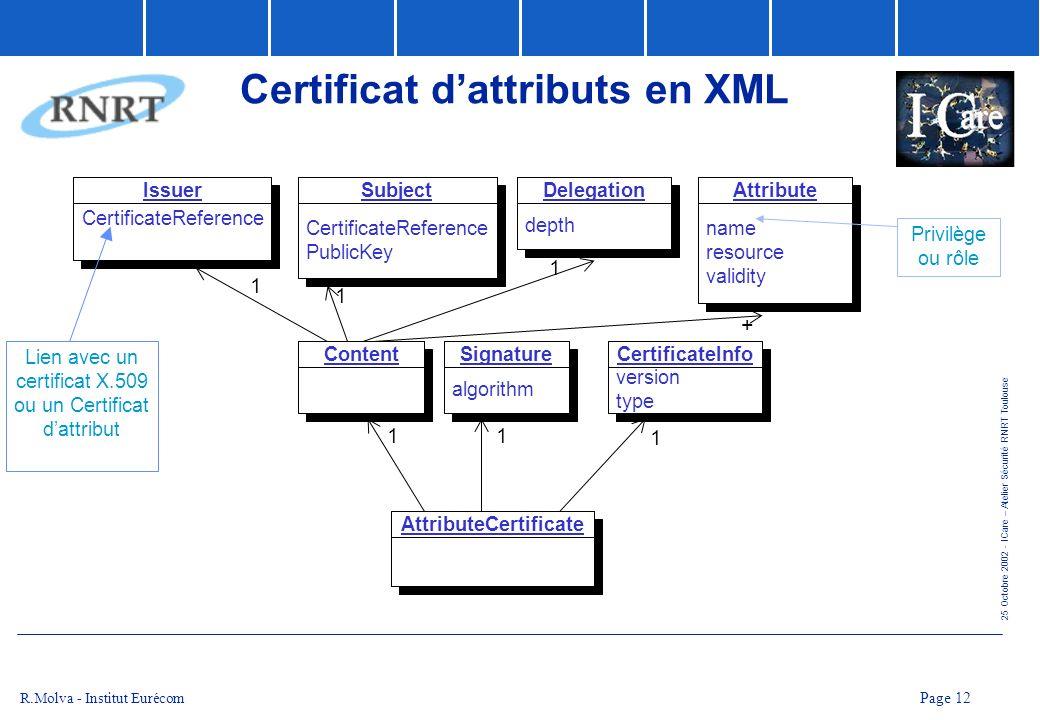 25 Octobre 2002 - ICare – Atelier Sécurité RNRT Toulouse Page 12 R.Molva - Institut Eurécom Certificat dattributs en XML AttributeCertificate Content