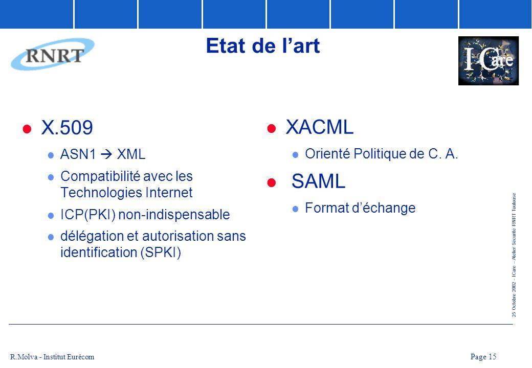 25 Octobre 2002 - ICare – Atelier Sécurité RNRT Toulouse Page 15 R.Molva - Institut Eurécom Etat de lart X.509 l ASN1 XML l Compatibilité avec les Tec