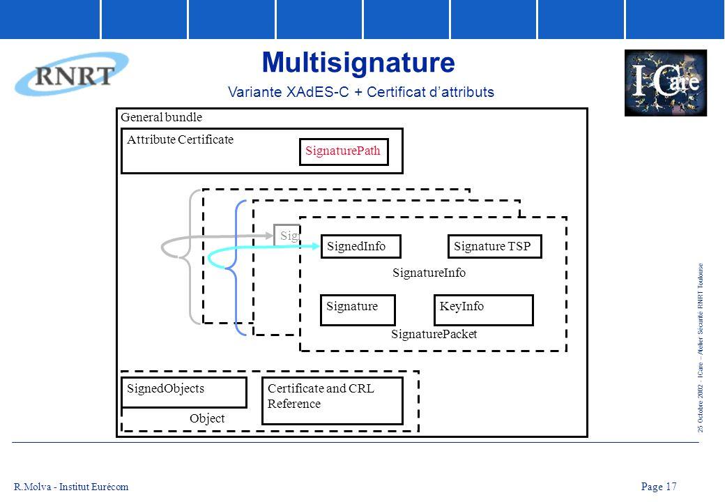 25 Octobre 2002 - ICare – Atelier Sécurité RNRT Toulouse Page 17 R.Molva - Institut Eurécom Multisignature Variante XAdES-C + Certificat dattributs Si