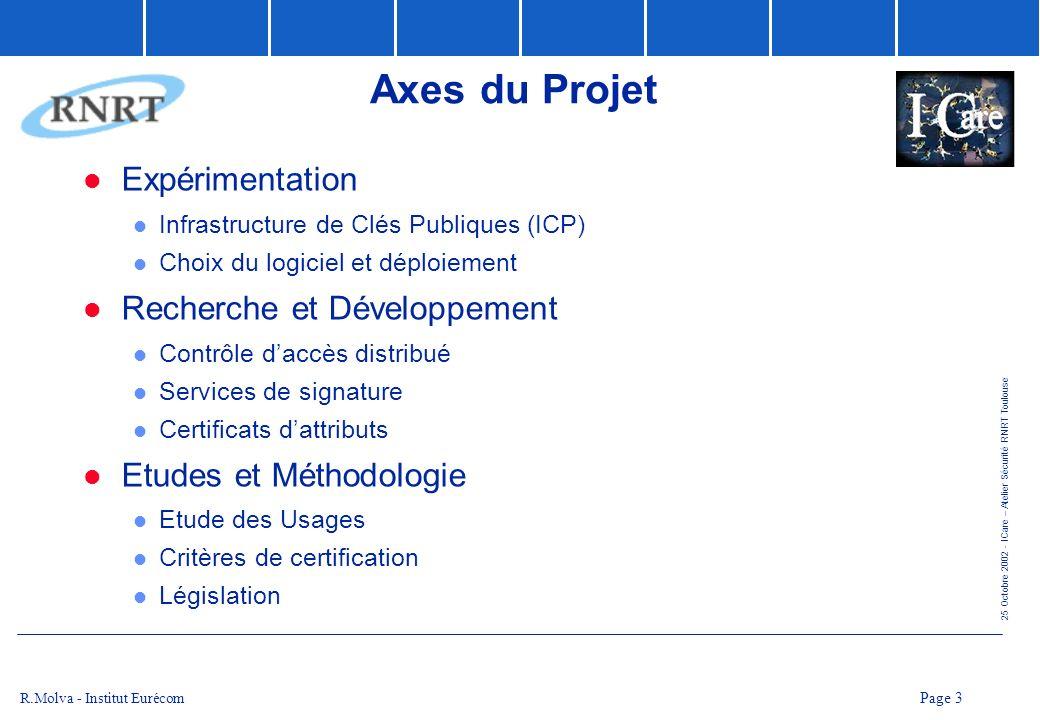25 Octobre 2002 - ICare – Atelier Sécurité RNRT Toulouse Page 14 R.Molva - Institut Eurécom APIs Développement ICARE Librairies OpenSource ou Commerciales Integration dans des produits existantes API XMLAPI Crypto ICARE API de BASE (objet certificat dattribut et sa gestion, communications, etc.) API Autorité de Certificat dAttributs Interface API Demandeur / Verificateur Interface Logiciel client (browser web…) Outils de gestion (définition de rôles, des politiques dacces…) API Signature Interface Logiciel (serveur web) API Database Control daccès Logiciel client (browser web…) SignatureAdministration