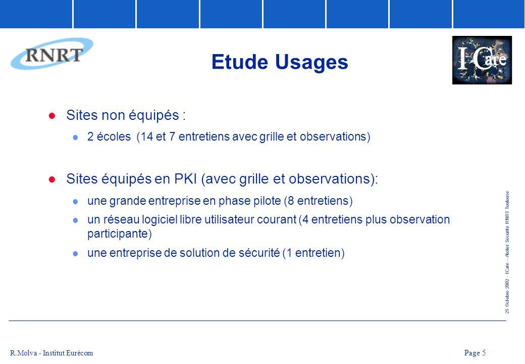 25 Octobre 2002 - ICare – Atelier Sécurité RNRT Toulouse Page 5 R.Molva - Institut Eurécom Etude Usages Sites non équipés : l 2 écoles (14 et 7 entret