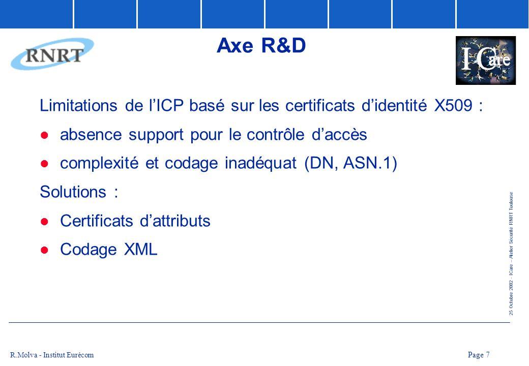 25 Octobre 2002 - ICare – Atelier Sécurité RNRT Toulouse Page 8 R.Molva - Institut Eurécom Certificat dattributs DroitsClé publique Nom Certificat dattributs Certificat didentité (X.509) Certificat dautorisation (SPKI) ICare Nom Attributs Signature de lAutorité Nom KP Signature de lAutorité KP Attributs Signature de lAutorité