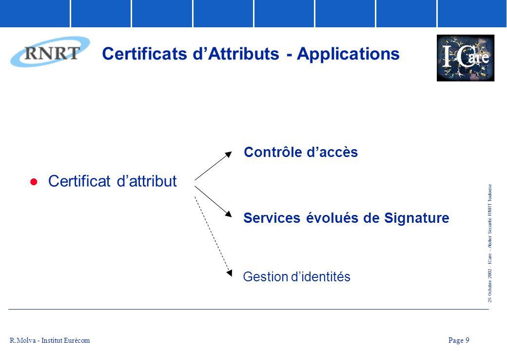 25 Octobre 2002 - ICare – Atelier Sécurité RNRT Toulouse Page 9 R.Molva - Institut Eurécom Certificats dAttributs - Applications Certificat dattribut
