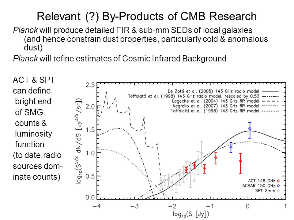 Relevant (?) By-Products of CMB Research Planck will produce detailed FIR & sub-mm SEDs of local galaxies (and hence constrain dust properties, partic