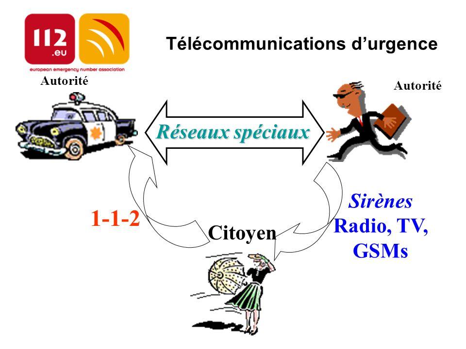 Télécommunications durgence Citoyen 1-1-2 Autorité Sirènes Radio, TV, GSMs Réseaux spéciaux
