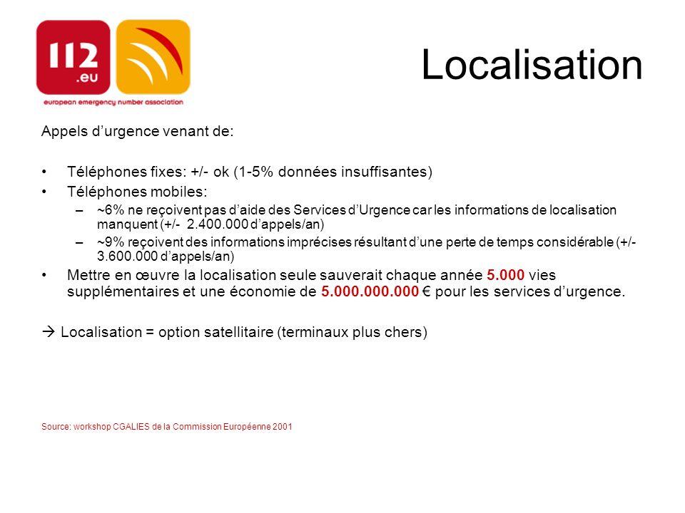 Localisation Appels durgence venant de: Téléphones fixes: +/- ok (1-5% données insuffisantes) Téléphones mobiles: –~6% ne reçoivent pas daide des Services dUrgence car les informations de localisation manquent (+/- 2.400.000 dappels/an) –~9% reçoivent des informations imprécises résultant dune perte de temps considérable (+/- 3.600.000 dappels/an) Mettre en œuvre la localisation seule sauverait chaque année 5.000 vies supplémentaires et une économie de 5.000.000.000 pour les services durgence.