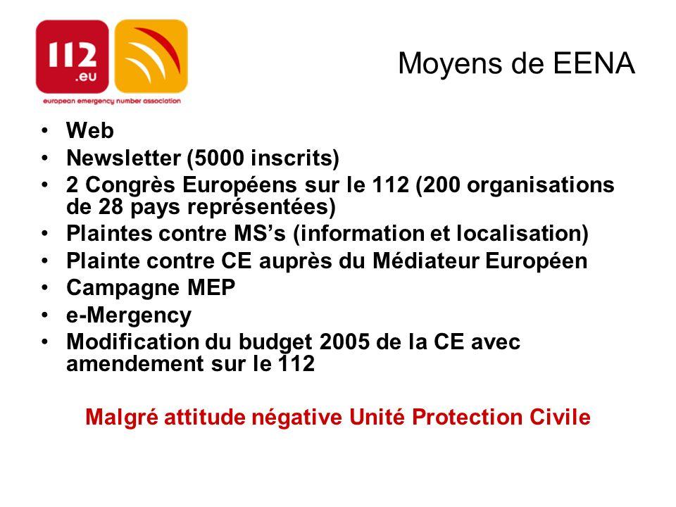 Moyens de EENA Web Newsletter (5000 inscrits) 2 Congrès Européens sur le 112 (200 organisations de 28 pays représentées) Plaintes contre MSs (information et localisation) Plainte contre CE auprès du Médiateur Européen Campagne MEP e-Mergency Modification du budget 2005 de la CE avec amendement sur le 112 Malgré attitude négative Unité Protection Civile