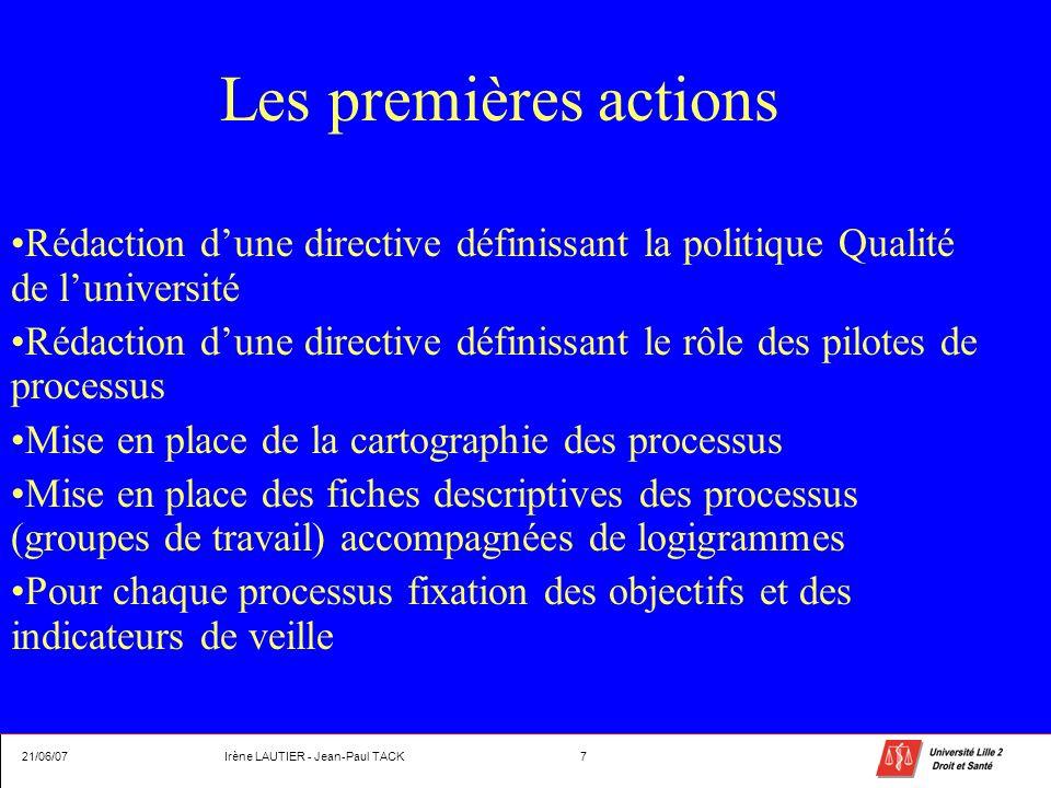 Les premières actions Rédaction dune directive définissant la politique Qualité de luniversité Rédaction dune directive définissant le rôle des pilote