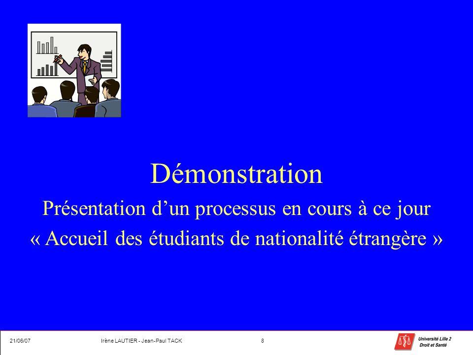 Démonstration Présentation dun processus en cours à ce jour « Accueil des étudiants de nationalité étrangère » 21/06/07Irène LAUTIER - Jean-Paul TACK8