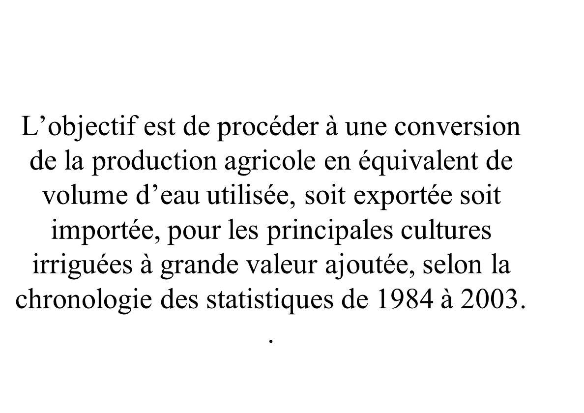 estimation de la consommation en eau par le calcul de léquivalence en volume deau consommée correspondant aux quantités importées et exportées, les do