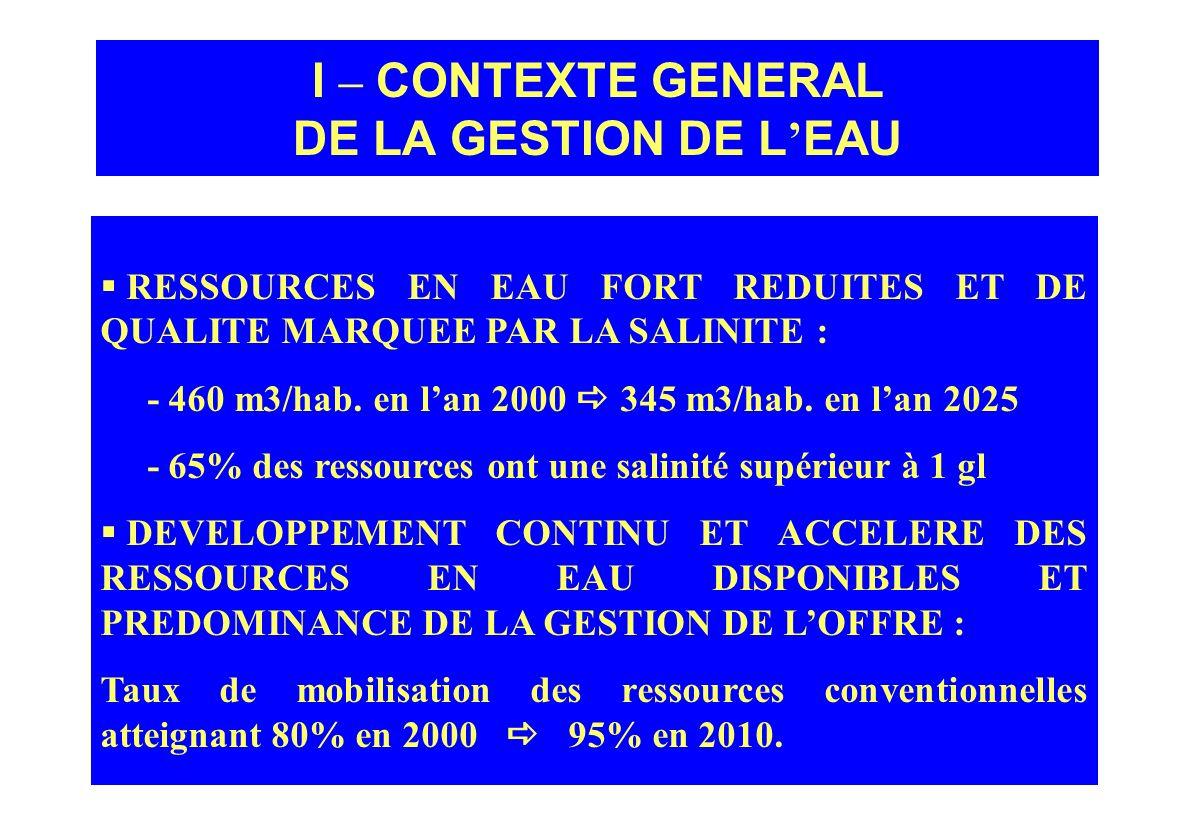 EVOLUTION DES RESSOURCES MOBILISEES (Mm 3 ) Source : «Eau 21 – Ministère de lAgriculture – édition 2000»