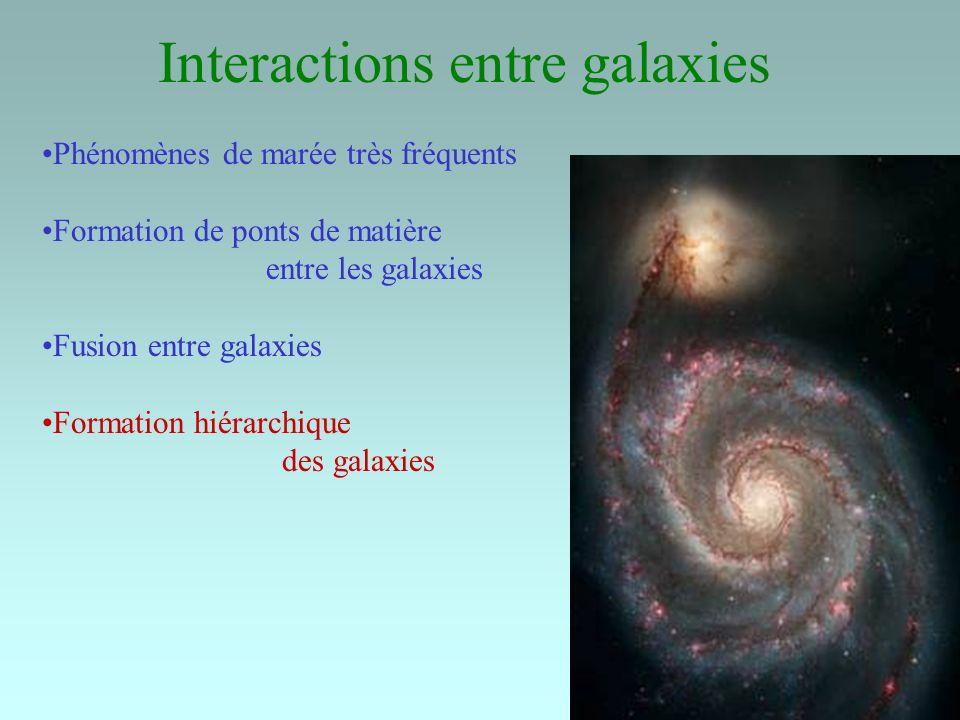 10 Interactions entre galaxies Phénomènes de marée très fréquents Formation de ponts de matière entre les galaxies Fusion entre galaxies Formation hié