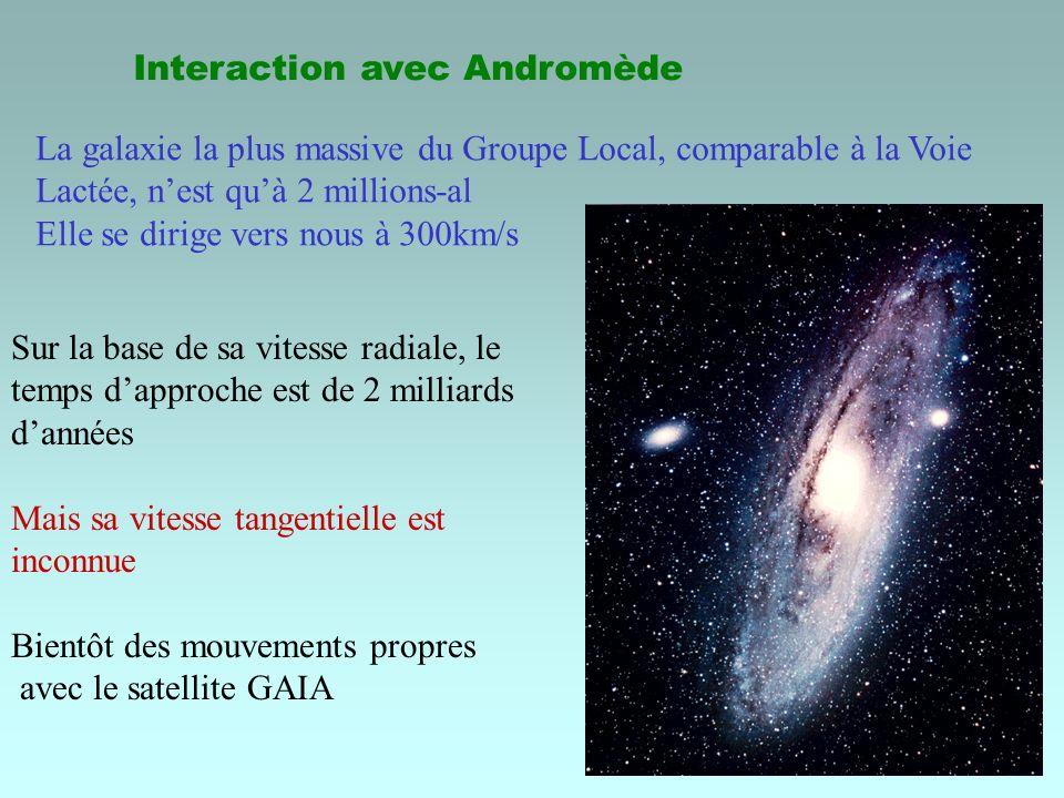 27 Interaction avec Andromède La galaxie la plus massive du Groupe Local, comparable à la Voie Lactée, nest quà 2 millions-al Elle se dirige vers nous
