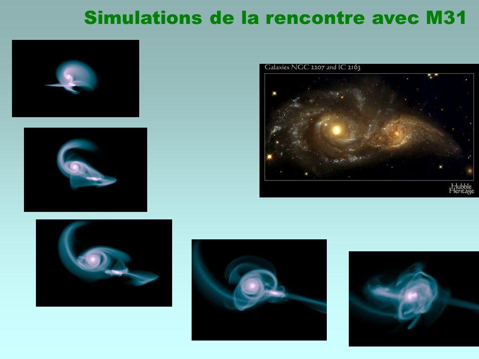 28 Simulations de la rencontre avec M31