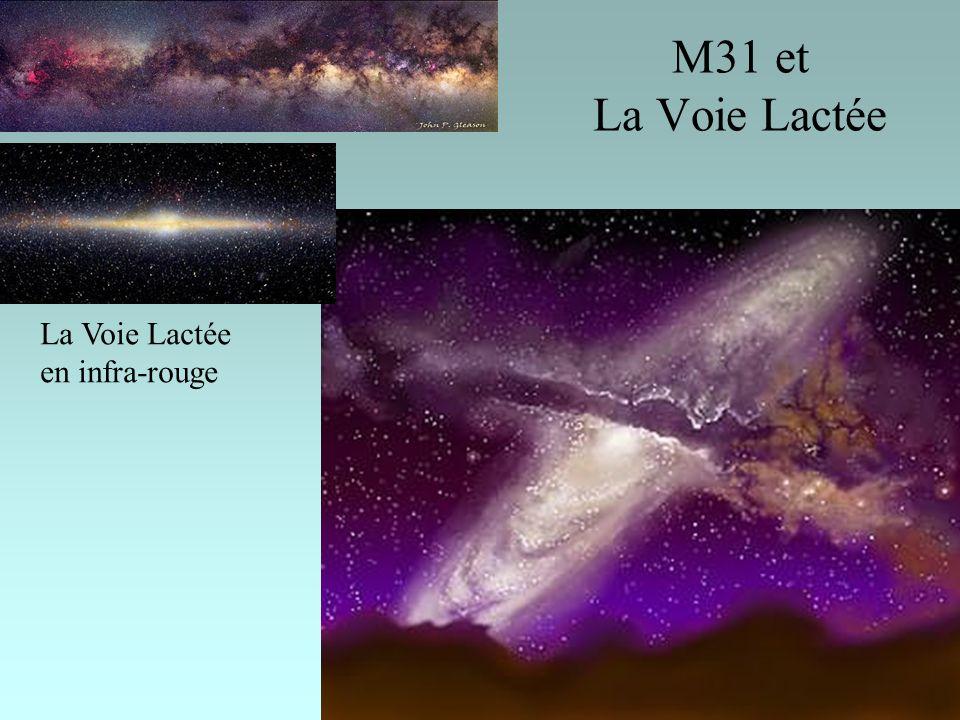 29 M31 et La Voie Lactée La Voie Lactée en infra-rouge