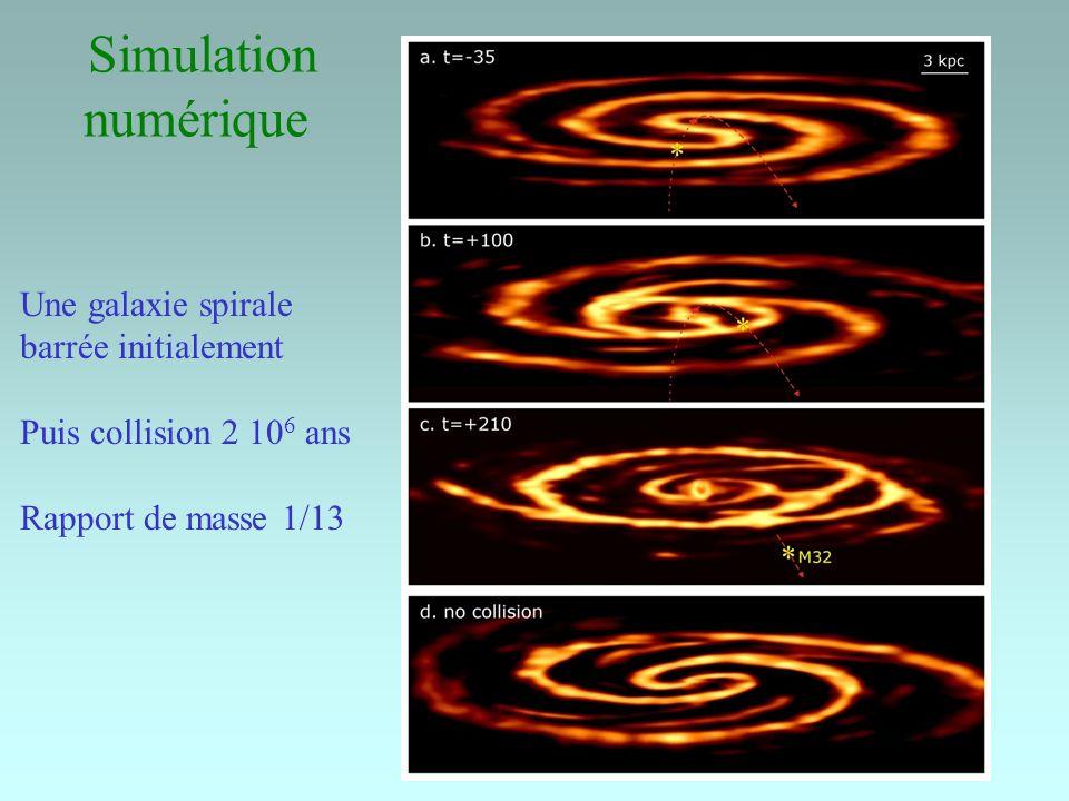 37 Simulation numérique Une galaxie spirale barrée initialement Puis collision 2 10 6 ans Rapport de masse 1/13