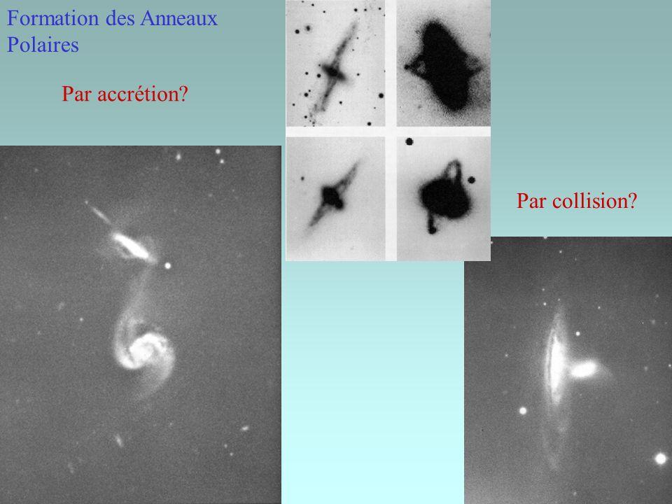 39 Formation des Anneaux Polaires Par collision? Par accrétion?