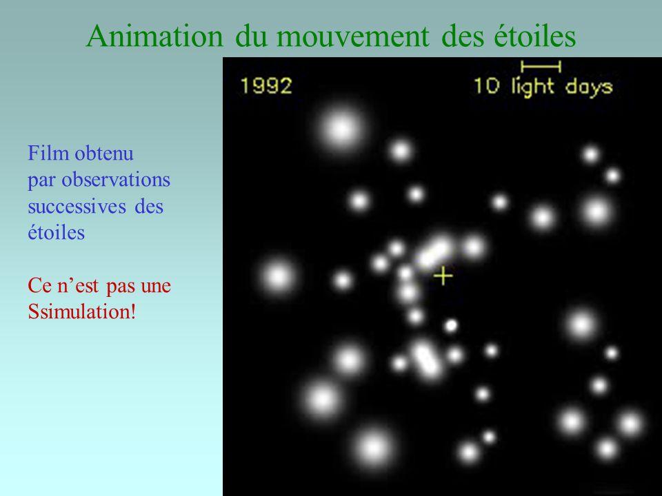 49 Animation du mouvement des étoiles Film obtenu par observations successives des étoiles Ce nest pas une Ssimulation!