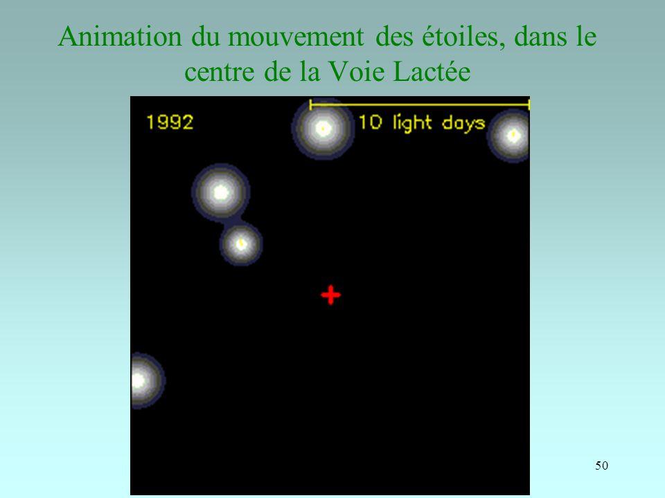 50 Animation du mouvement des étoiles, dans le centre de la Voie Lactée