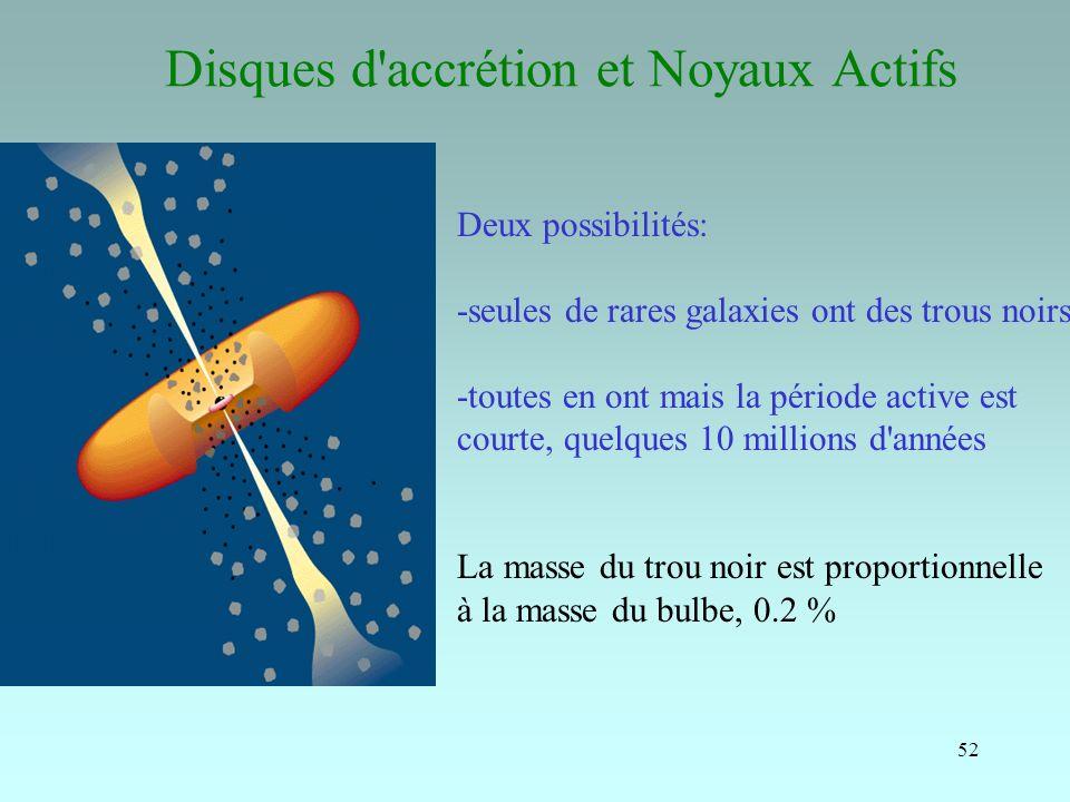 52 Disques d'accrétion et Noyaux Actifs Deux possibilités: -seules de rares galaxies ont des trous noirs -toutes en ont mais la période active est cou
