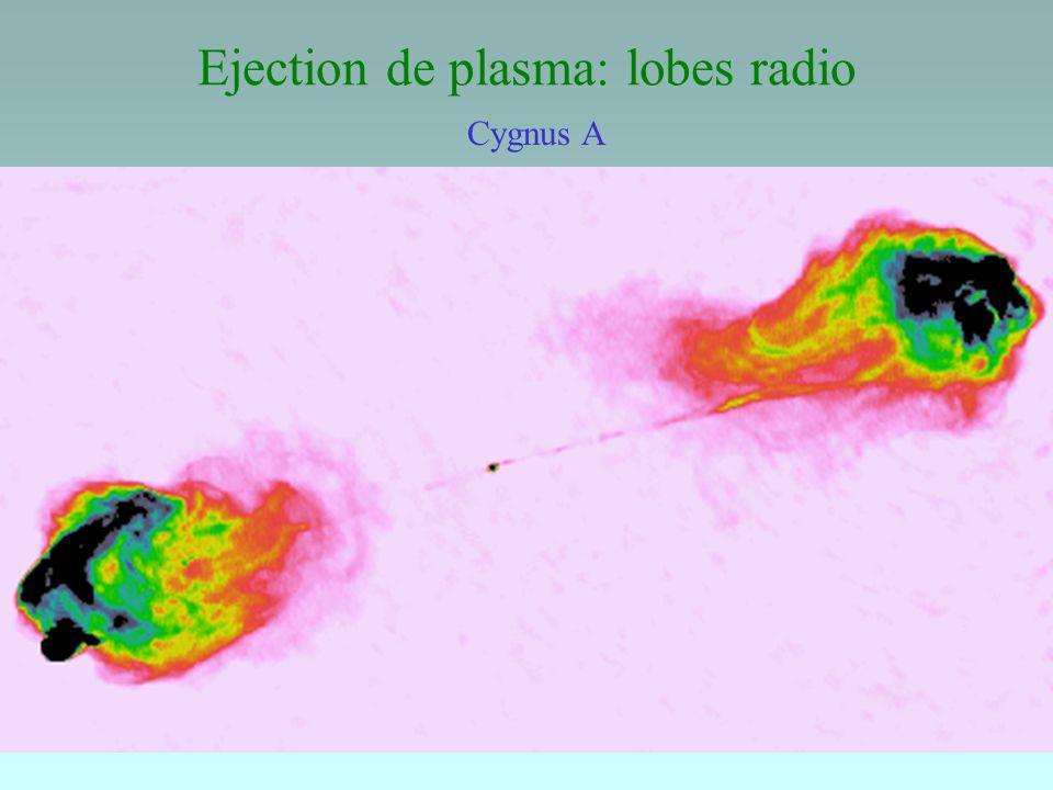 53 Ejection de plasma: lobes radio Cygnus A