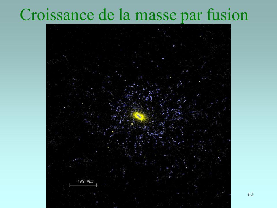 62 Croissance de la masse par fusion