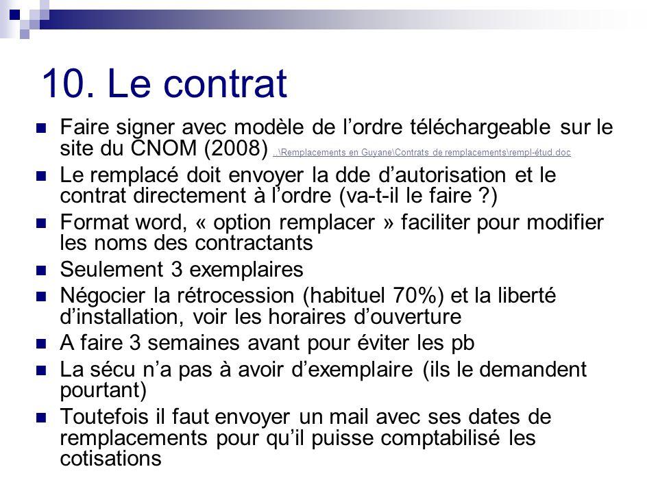 10. Le contrat Faire signer avec modèle de lordre téléchargeable sur le site du CNOM (2008)..\Remplacements en Guyane\Contrats de remplacements\rempl-