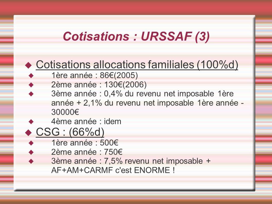 Cotisations : URSSAF (3) Cotisations allocations familiales (100%d) 1ère année : 86(2005) 2ème année : 130(2006) 3ème année : 0,4% du revenu net impos