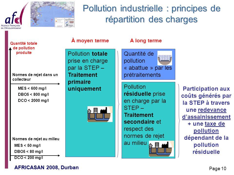 AFRICASAN 2008, Durban Page 10 Pollution totale prise en charge par la STEP – Traitement primaire uniquement Pollution industrielle : principes de rép