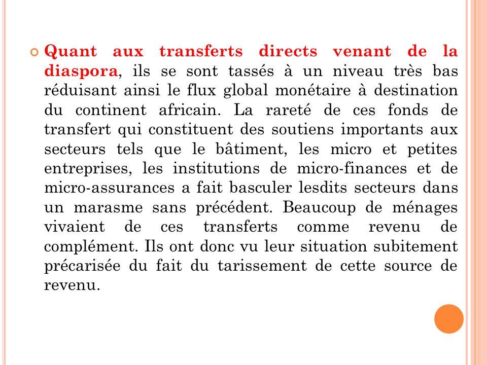 Quant aux transferts directs venant de la diaspora, ils se sont tassés à un niveau très bas réduisant ainsi le flux global monétaire à destination du continent africain.