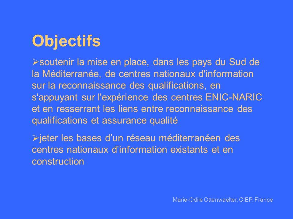 Objectifs soutenir la mise en place, dans les pays du Sud de la Méditerranée, de centres nationaux d'information sur la reconnaissance des qualificati