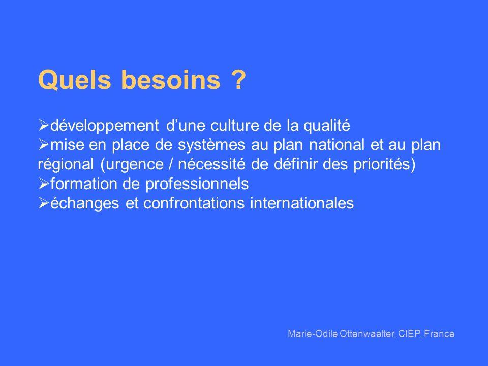 Quels besoins ? développement dune culture de la qualité mise en place de systèmes au plan national et au plan régional (urgence / nécessité de défini
