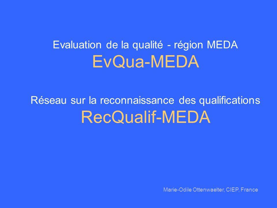 Evaluation de la qualité - région MEDA EvQua-MEDA Réseau sur la reconnaissance des qualifications RecQualif-MEDA Marie-Odile Ottenwaelter, CIEP, Franc