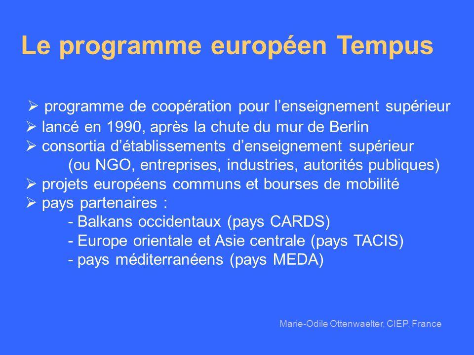 Le partenariat euro-méditerranéen ou Processus de Barcelone Conférence de Barcelone (1995) 27 pays partenaires (12 MEDA et 15 UE) pour - établir un espace commun de paix et de stabilité - créer un espace de prospérité partagée par la constitution progressive dun espace de libre échange - développer les ressources humaines, promouvoir la compréhension entre les cultures et le rapprochement des peuples ainsi que développer des sociétés civiles libres et florissantes (partenariat social, culturel et humain) Marie-Odile Ottenwaelter, CIEP, France
