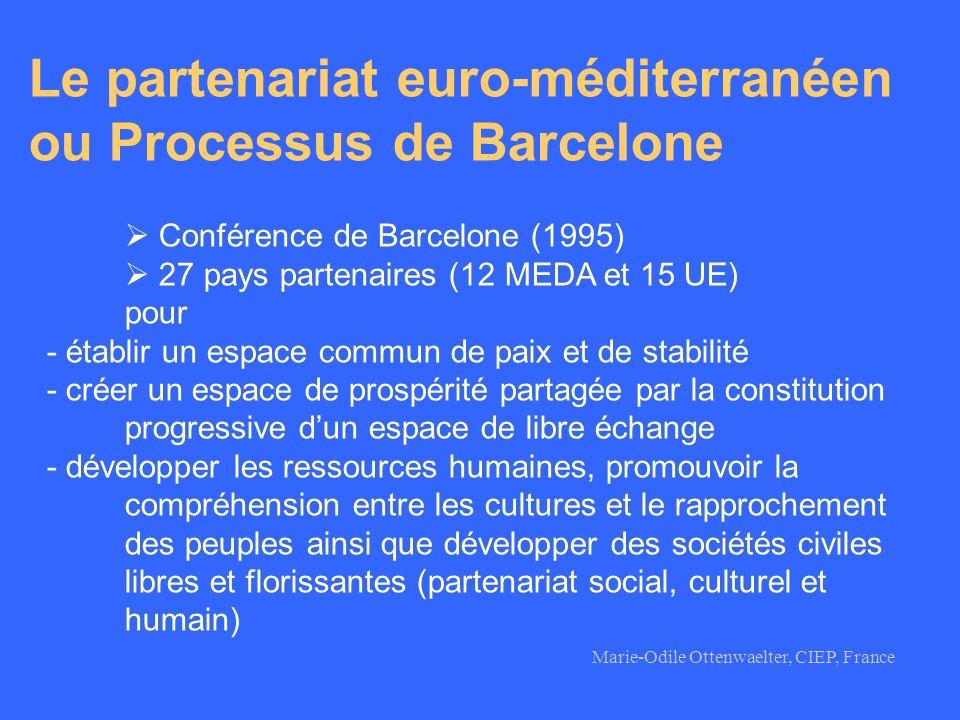 Le partenariat euro-méditerranéen ou Processus de Barcelone Conférence de Barcelone (1995) 27 pays partenaires (12 MEDA et 15 UE) pour - établir un es