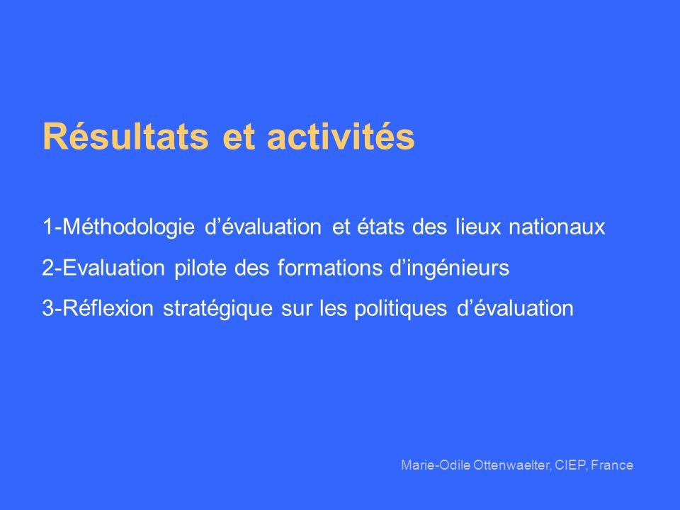 Résultats et activités 1-Méthodologie dévaluation et états des lieux nationaux 2-Evaluation pilote des formations dingénieurs 3-Réflexion stratégique