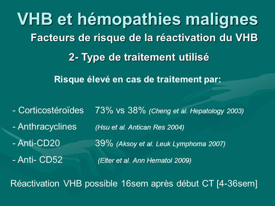 VHB et hémopathies malignes Facteurs de risque de la réactivation du VHB Réactivation VHB possible 16sem après début CT [4-36sem] 2- Type de traitemen