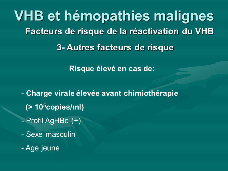 VHB et hémopathies malignes Facteurs de risque de la réactivation du VHB 3- Autres facteurs de risque Risque élevé en cas de: - Charge virale élevée a