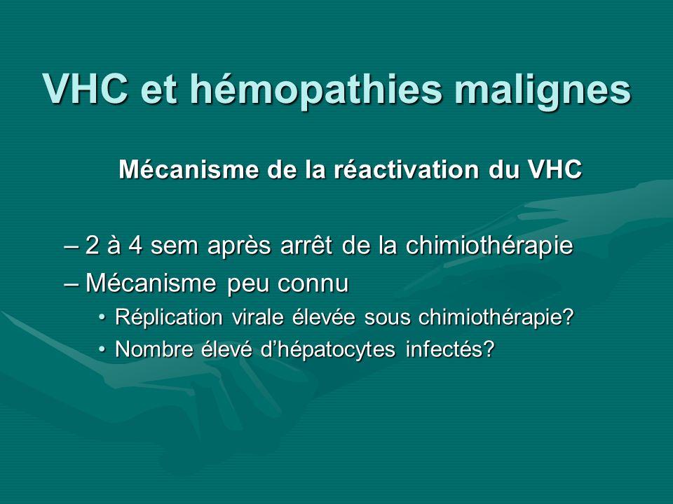 VHC et hémopathies malignes Mécanisme de la réactivation du VHC –2 à 4 sem après arrêt de la chimiothérapie –Mécanisme peu connu Réplication virale él