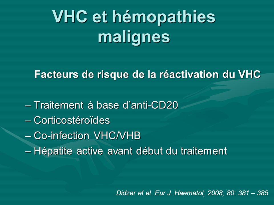 VHC et hémopathies malignes Facteurs de risque de la réactivation du VHC –Traitement à base danti-CD20 –Corticostéroïdes –Co-infection VHC/VHB –Hépati