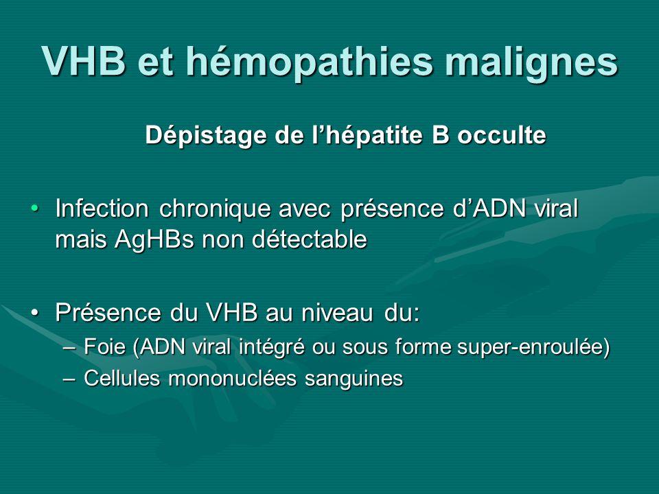 Infection chronique avec présence dADN viral mais AgHBs non détectableInfection chronique avec présence dADN viral mais AgHBs non détectable Présence