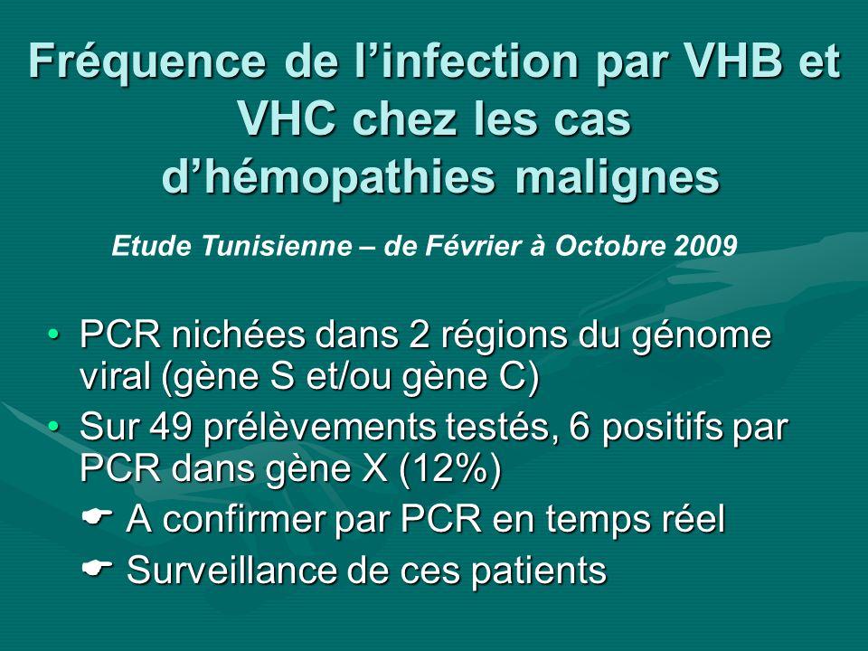 PCR nichées dans 2 régions du génome viral (gène S et/ou gène C)PCR nichées dans 2 régions du génome viral (gène S et/ou gène C) Sur 49 prélèvements t