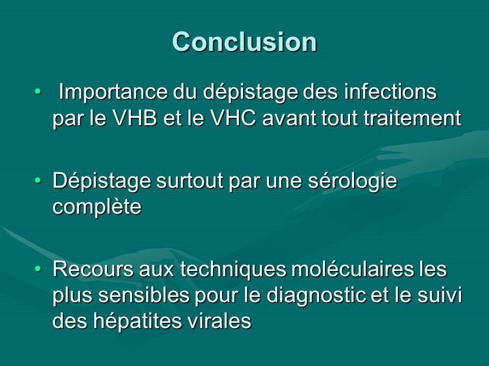 Conclusion Importance du dépistage des infections par le VHB et le VHC avant tout traitement Importance du dépistage des infections par le VHB et le V