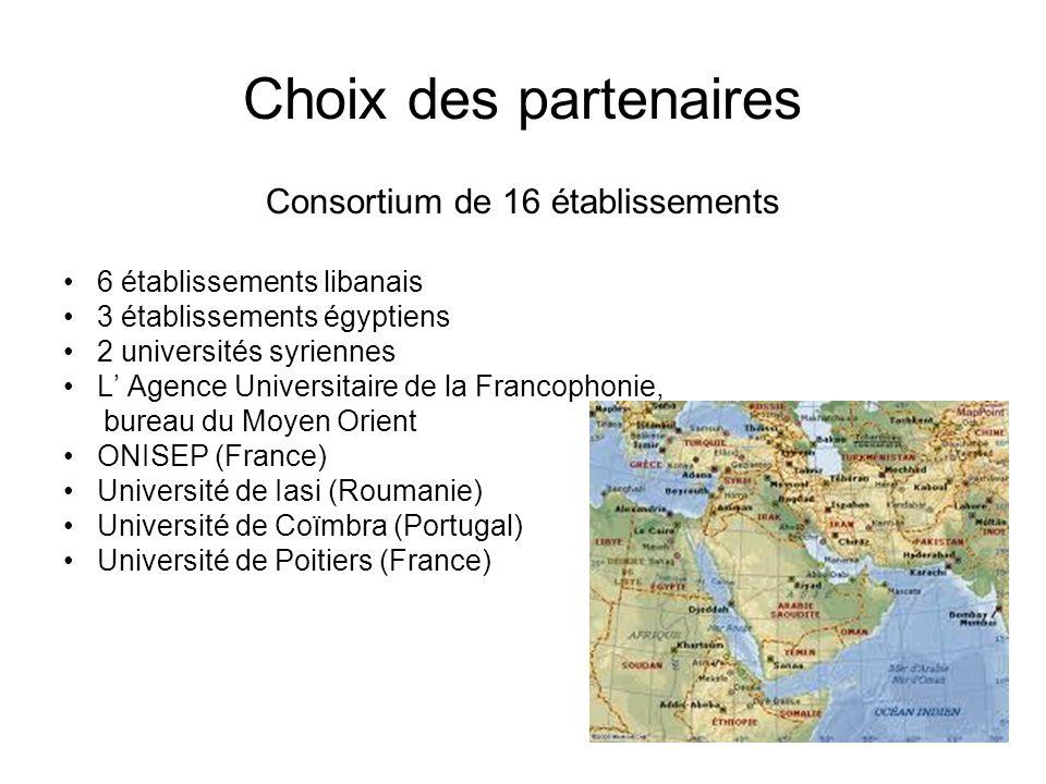 Choix des partenaires Consortium de 16 établissements 6 établissements libanais 3 établissements égyptiens 2 universités syriennes L Agence Universita