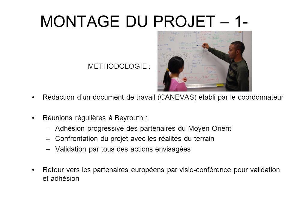 MONTAGE DU PROJET – 1- METHODOLOGIE : Rédaction dun document de travail (CANEVAS) établi par le coordonnateur Réunions régulières à Beyrouth : –Adhési
