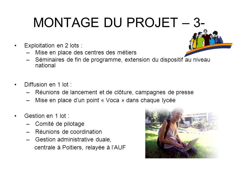 MONTAGE DU PROJET – 3- Exploitation en 2 lots : –Mise en place des centres des métiers –Séminaires de fin de programme, extension du dispositif au niv